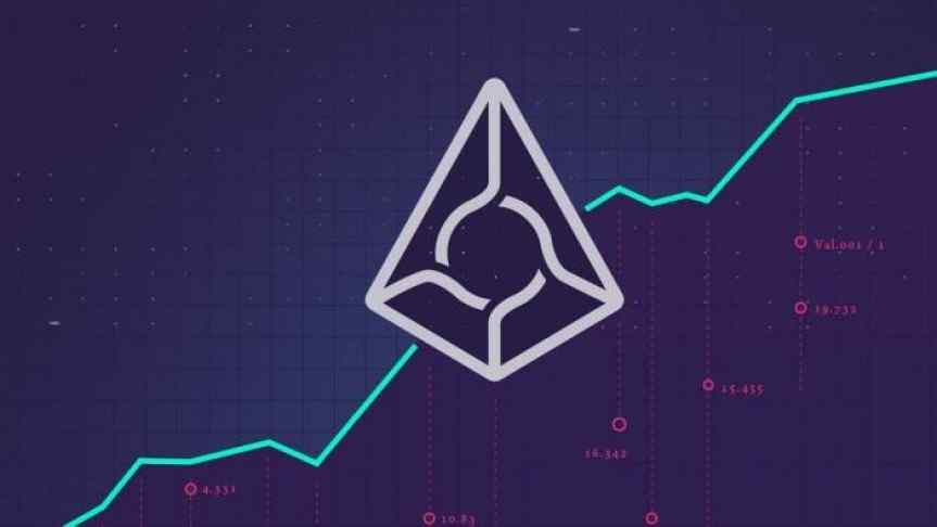 Augur Surges After Binance Listing