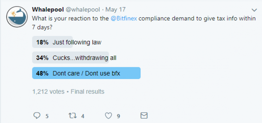 Whalepool Poll on Bitfinex